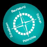 Beurteilungsbarometer-neu